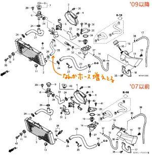新旧VTRのラジエター構成